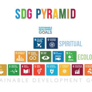 Achieving the UN SDGs via Pyramid to Happiness